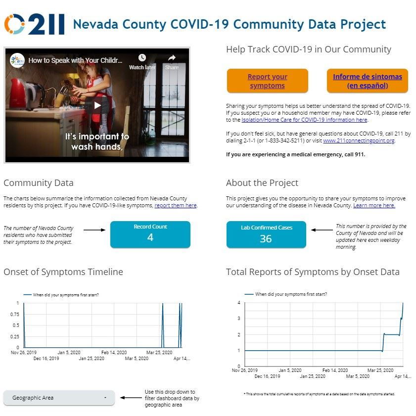 Nevada County COVID-19 Symptom Tracker