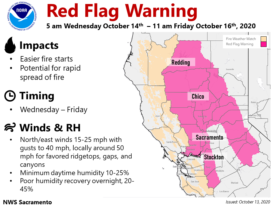 10-13-2020 RedFlagWarning
