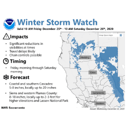 Winter Storm Watch Graphic